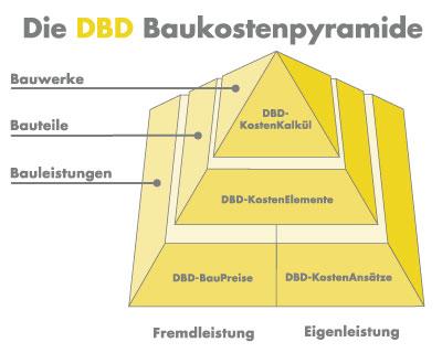 GundM_DBD